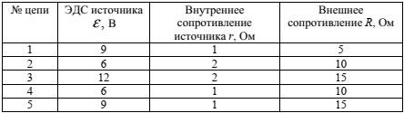 Таблица к 23 заданию