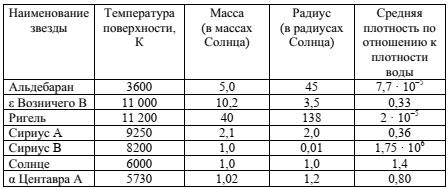Таблица к 24 заданию
