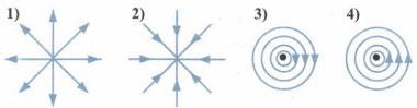 Картина линий магнитного поля 3 задание