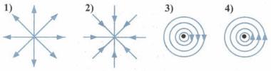 Картина линий магнитного поля 4 задание