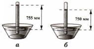 Столбик ртути в трубке Торричелли