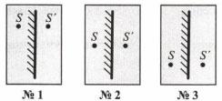 Рисунок к 3 заданию