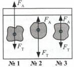 Рисунок к заданию 16 3 вариант