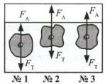 Рисунок к 16 заданию 2 вариант