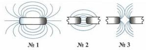 Картины магнитных линий