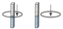 Кольцо и магнит 8 задание