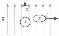 Направление линий магнитного поля 4 задание