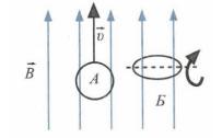 Направление линий магнитного поля 5 задание