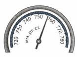 Шкала барометра 3 задание 1 вариант