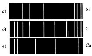 Спектры излучения паров стронция, неизвестного образца и кальция
