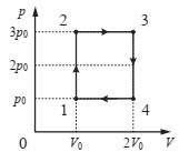 График p-V
