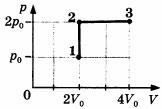 Рисунок к заданию А4 вариант 3