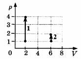Рисунок к заданию А5 вариант 4