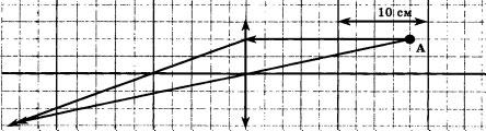 Ход лучей от точечного источника света 3 задание 2 вариант