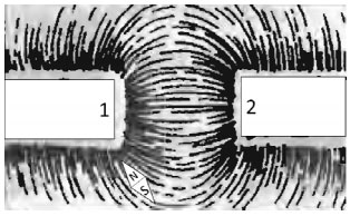 Картина линий магнитного поля