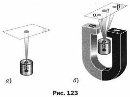 Самостоятельная работа радиоактивность модели атомов ответы заработать онлайн гуково