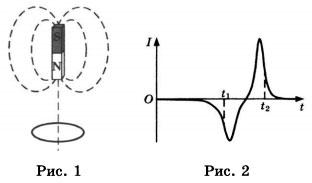 Рисунок 1 и рисунок 2