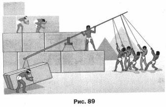 Рисунок 89