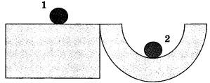 Рисунок к заданию А5 вариант 2