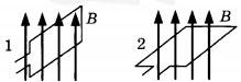 Замкнутый контур - задание В1 вариант 2