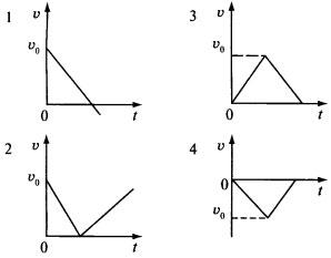 Рисунок к заданию А2