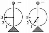 Два электрометра