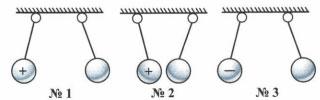 Рисунок к заданию 2 вариант 2
