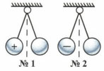 Рисунок к заданию 2 вариант 3