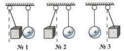 Рисунок к заданию 3 вариант 1