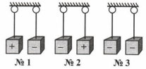 Рисунок к заданию 1 вариант 2