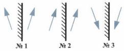 Рисунок к заданию 8 вариант 3