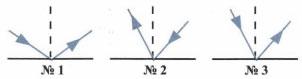 Рисунок к заданию 6 вариант 4