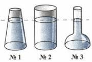 Рисунок к заданию 13 вариант 1